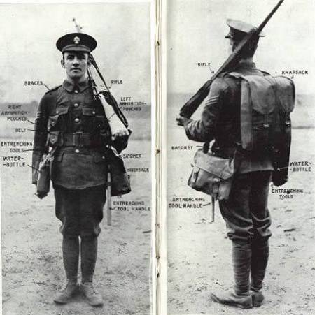 Soldat britannique équipé, 1915 [British soldier in full kit, 1915] (Catalogue ref: ZPER 34/146) © National Archives Catalogue ref: ZPER 34/146